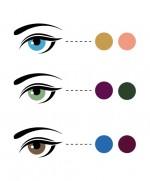 10-secrets-I-learned-at-makeup-artist-school-06